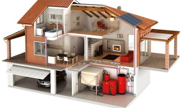 Системы внутреннего отопления
